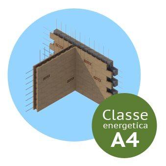 Mattoni per pareti classe energetica A4